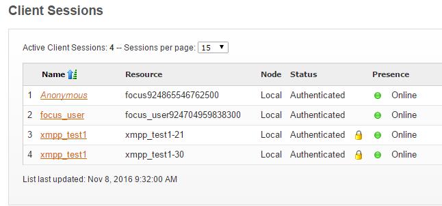 Openfire Meetings - focus user and ofmeet-focus host