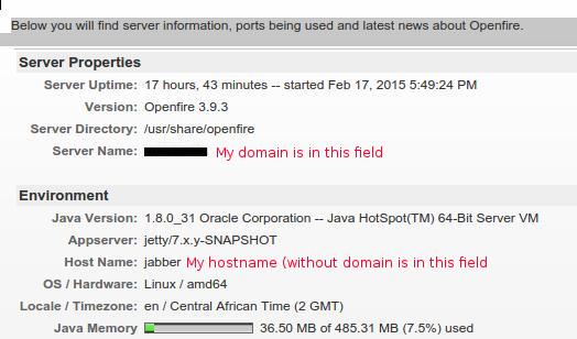 Wildcard certificate, SSL Handshake error on client - Openfire ...
