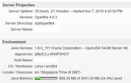 openfire4.0.3_mysqldb_21k_usage.PNG