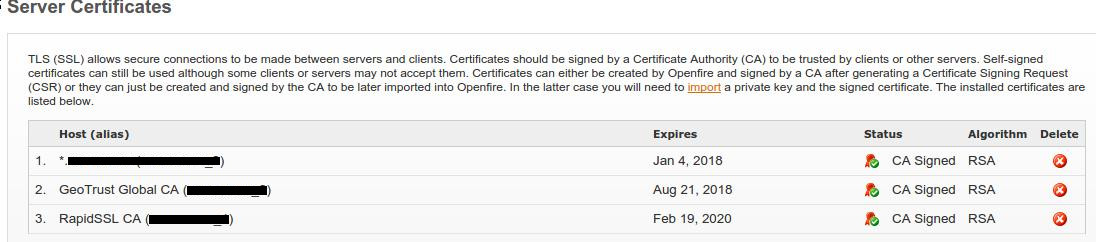 Wildcard certificate, SSL Handshake error on client